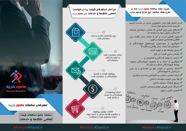 بروشور وبسایت مامورخرید